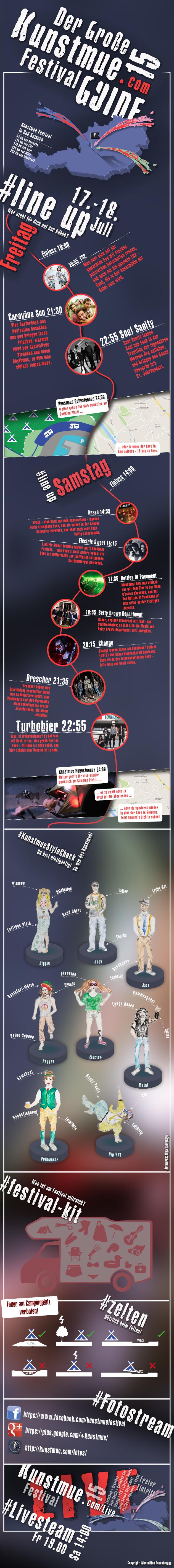 Infografik: Der große Kunstmue 2015 Festivalguide